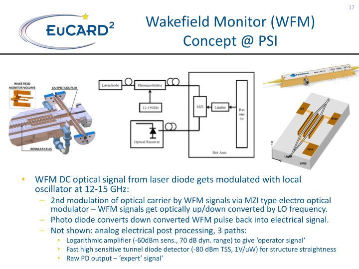 Wakefield Monitor (WFM) Concept @ PSI