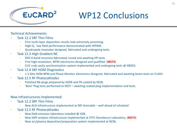 WP12 Conclusions