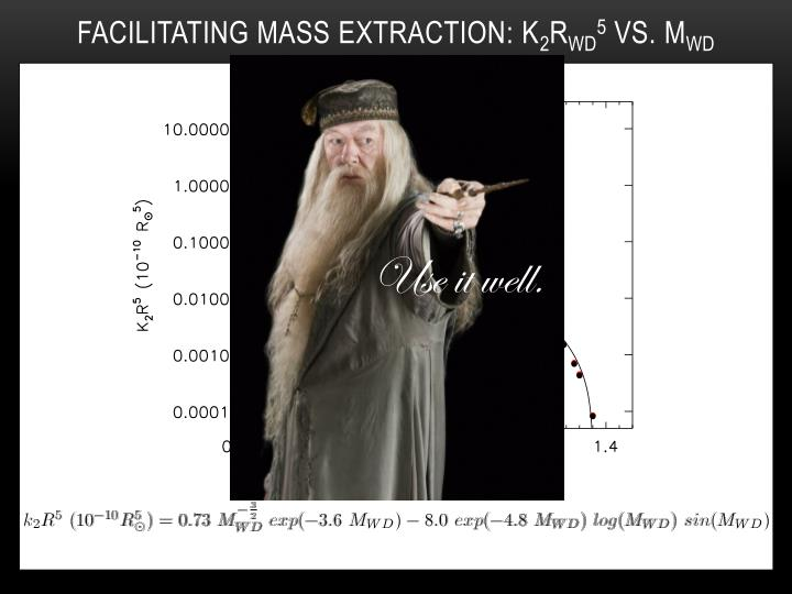 Facilitating mass extraction: k