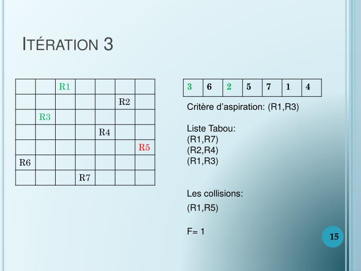 Itération 3