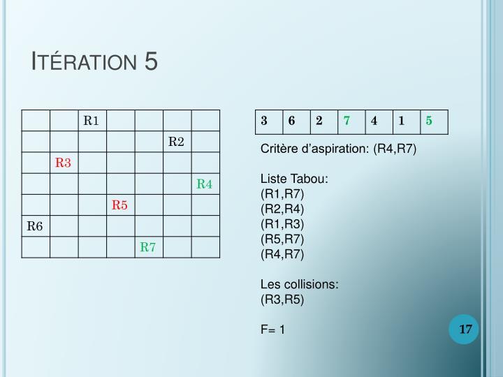 Itération 5