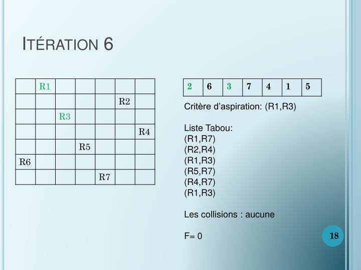 Itération 6