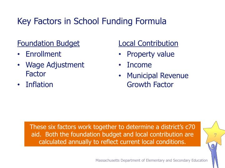 Key Factors in School Funding Formula