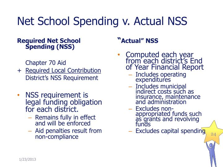 Net School Spending v. Actual NSS