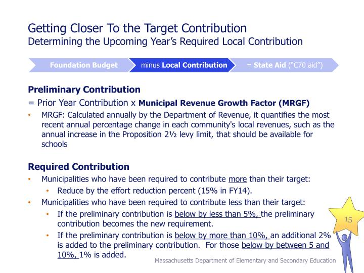 Getting Closer To the Target Contribution