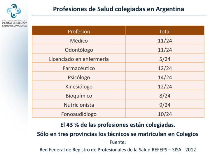 Profesiones de Salud colegiadas en Argentina