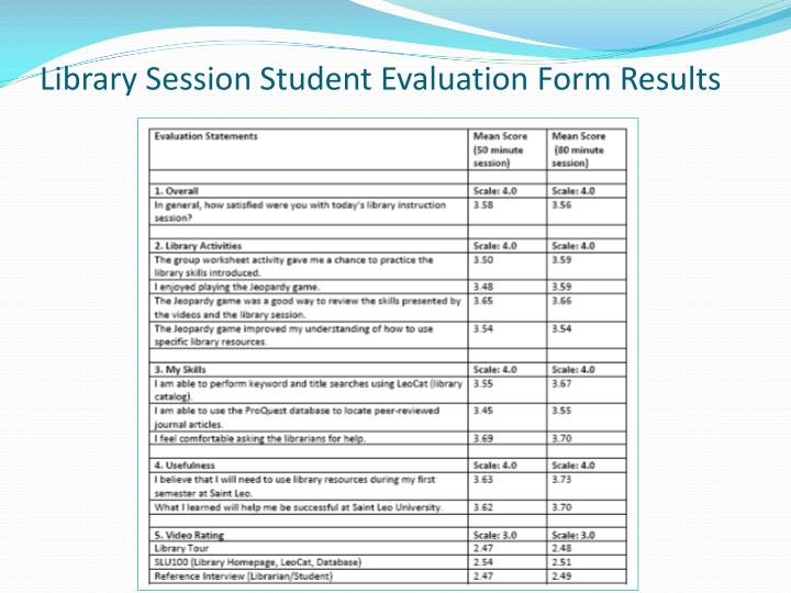 Library Session Student Evaluation Form Results