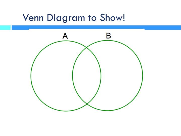 Venn Diagram to Show!