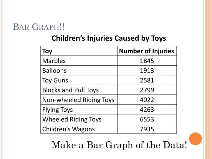 Bar Graph!!