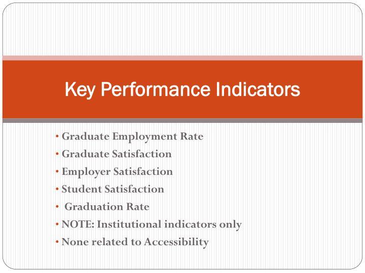 Trading key performance indicators
