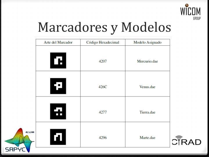 Marcadores y Modelos