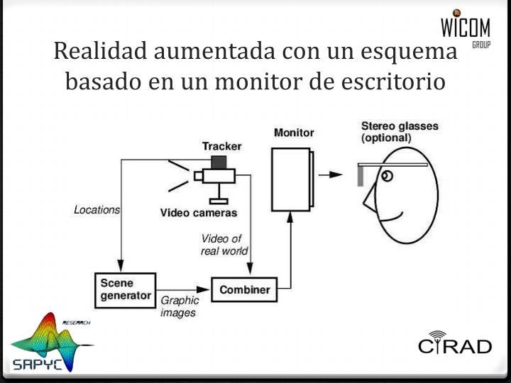 Realidad aumentada con un esquema basado en un monitor de escritorio