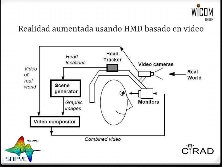 Realidad aumentada usando HMD basado en video
