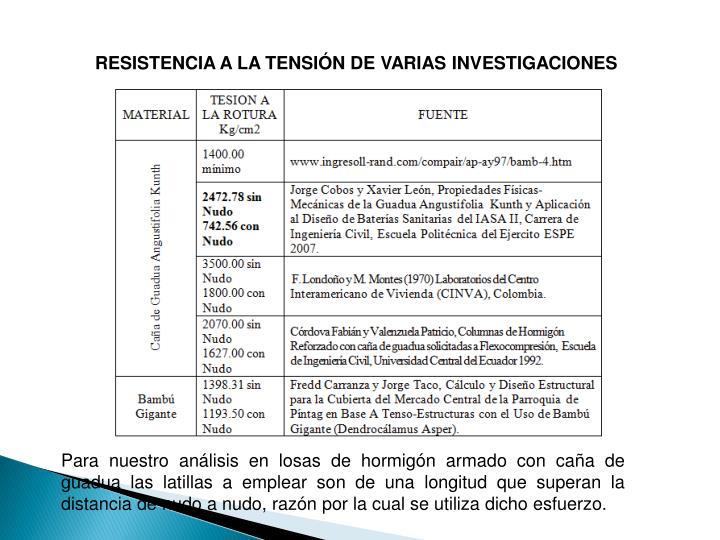 RESISTENCIA A LA TENSIÓN DE VARIAS INVESTIGACIONES