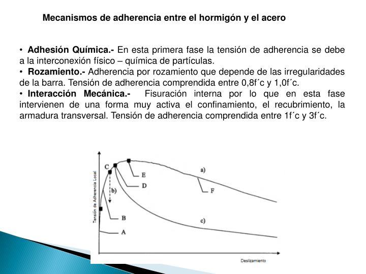 Mecanismos de adherencia entre el hormign y el acero