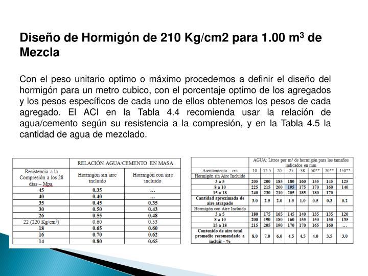 Diseño de Hormigón de 210 Kg/cm2 para 1.00 m