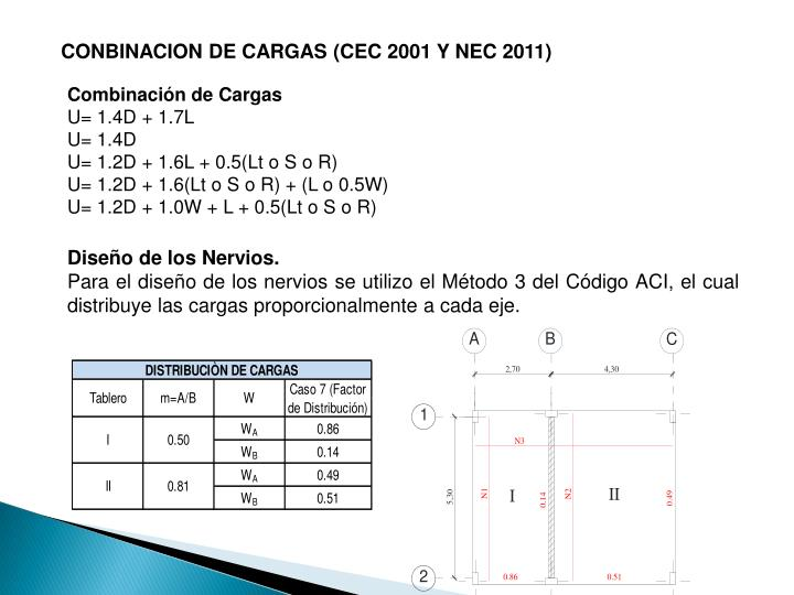 CONBINACION DE CARGAS (CEC 2001 Y NEC 2011)