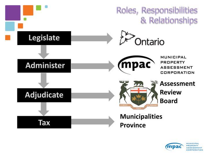 Roles, Responsibilities
