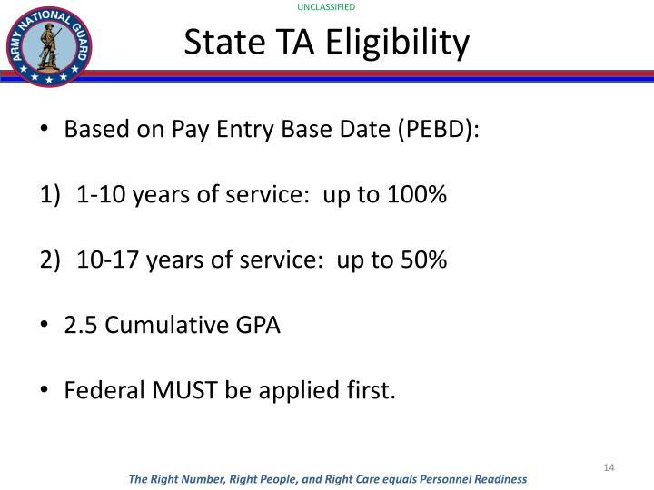 State TA Eligibility