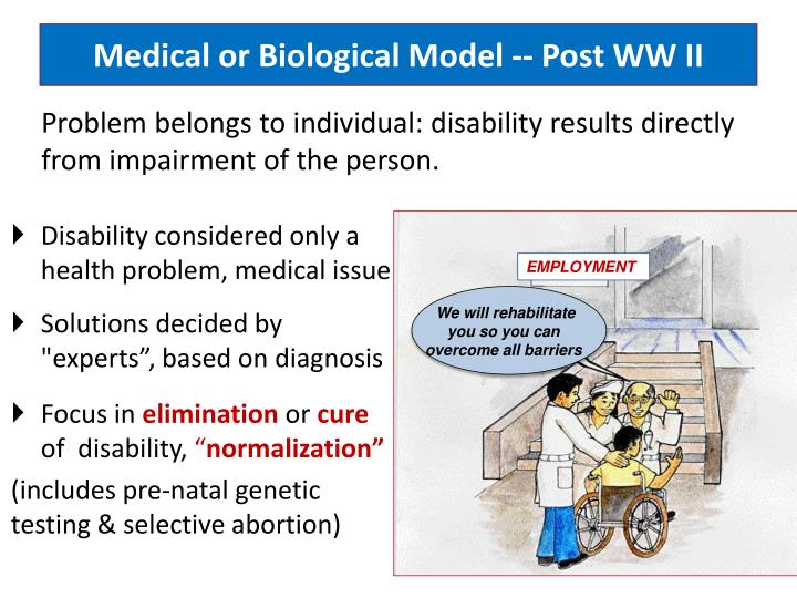 Medical or Biological Model -- Post