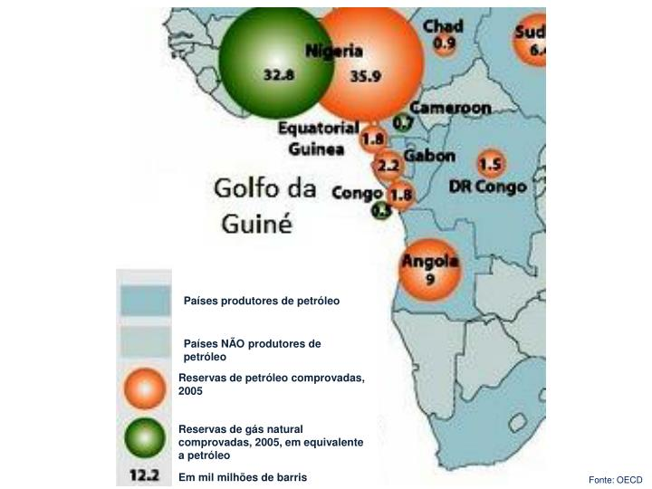 Países produtores de petróleo