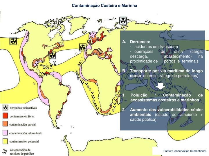 Contaminação Costeira e Marinha