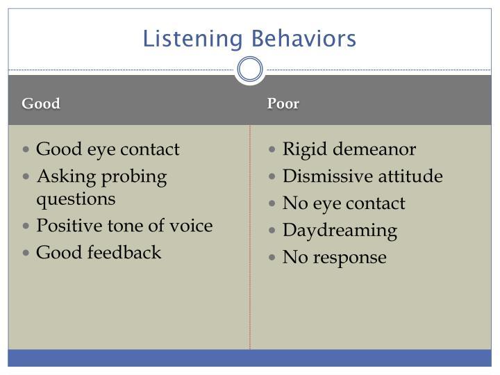 Listening Behaviors