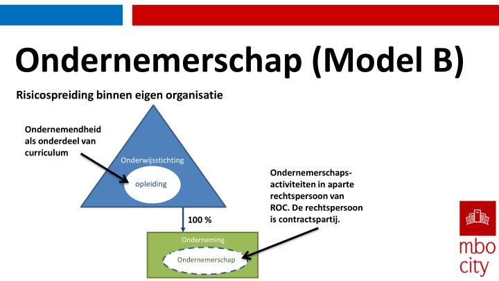 Ondernemerschap (Model B)