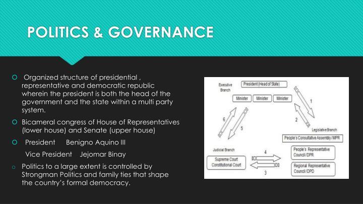 POLITICS & GOVERNANCE