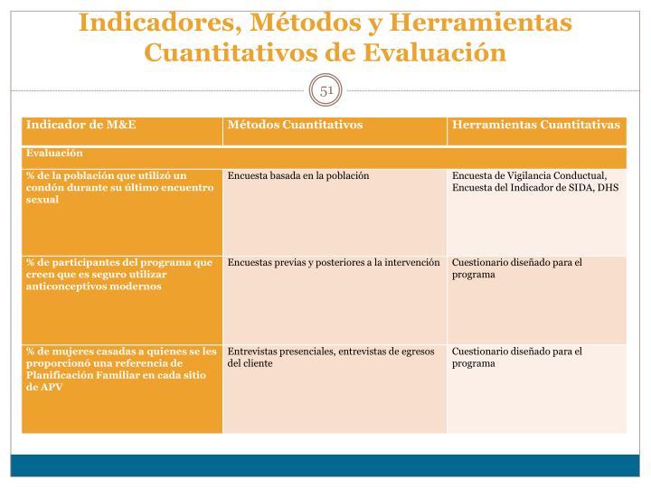 Indicadores, Métodos y Herramientas Cuantitativos de