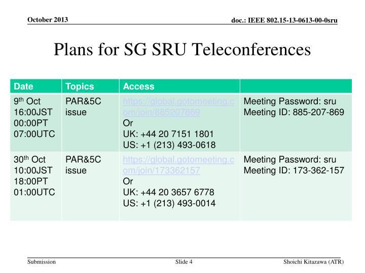 Plans for SG SRU Teleconferences