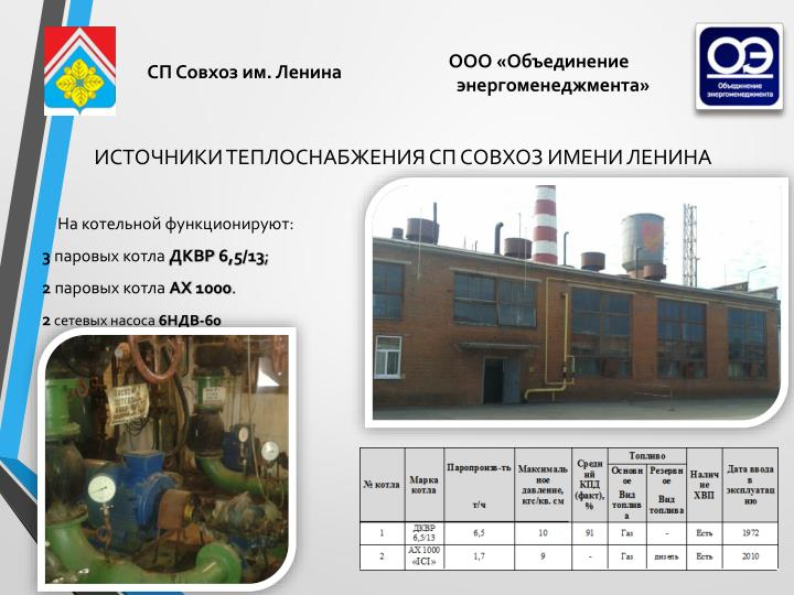 СП Совхоз им. Ленина