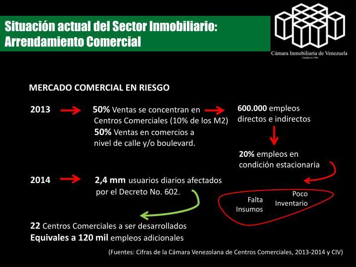 Situación actual del Sector Inmobiliario: Arrendamiento Comercial
