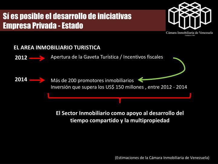 Sí es posible el desarrollo de iniciativas