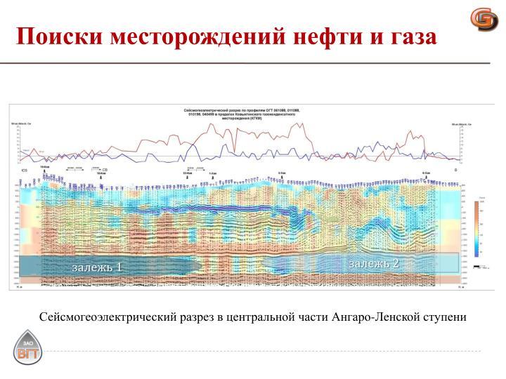 Поиски месторождений нефти и газа