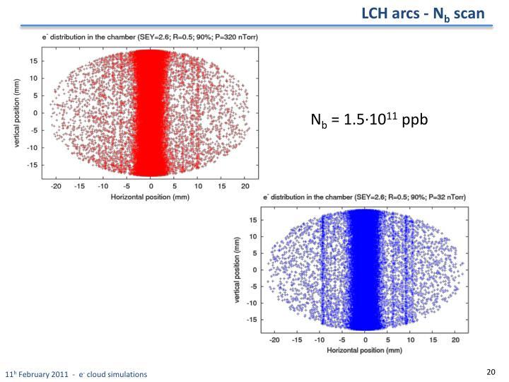 LCH arcs -