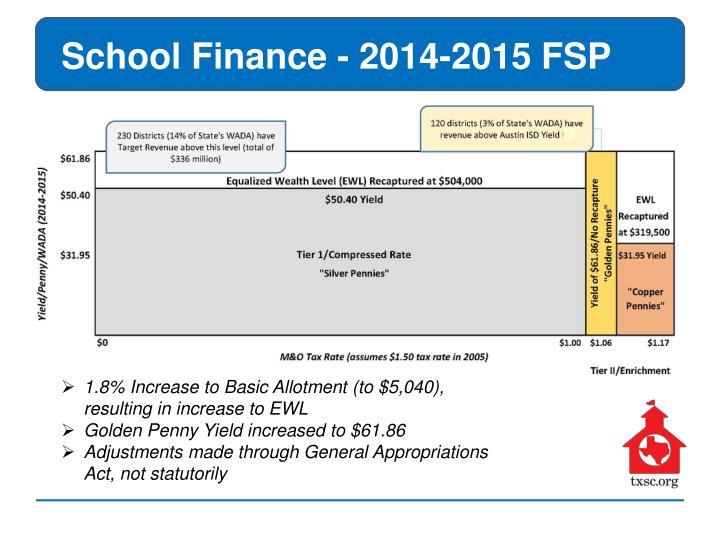 School Finance - 2014-2015 FSP