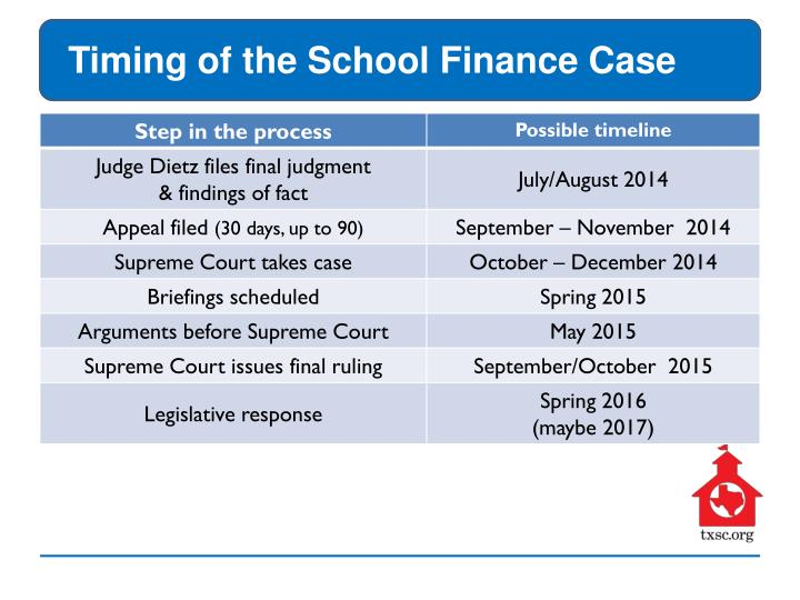 Timing of the School Finance Case