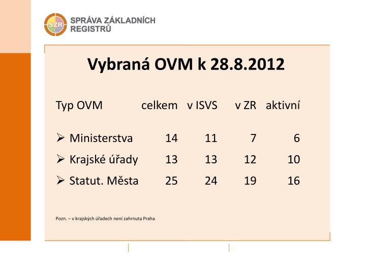 Vybraná OVM k 28.8.2012