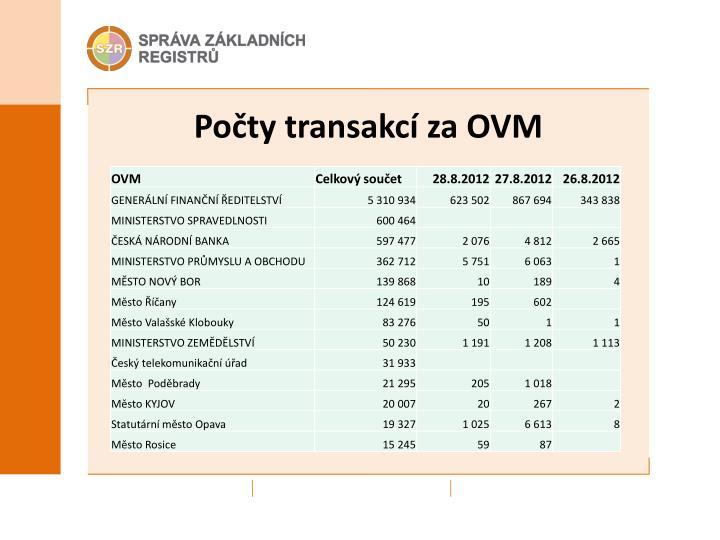 Počty transakcí za OVM