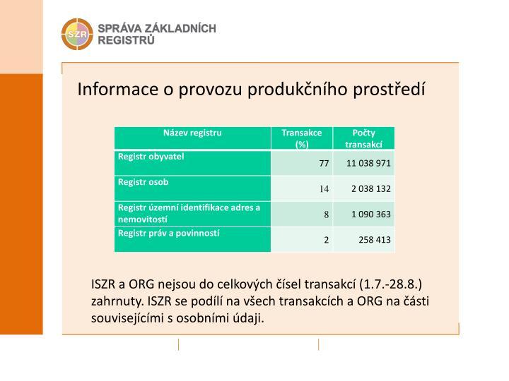 Informace o provozu produkčního prostředí