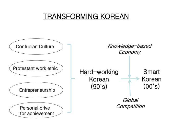TRANSFORMING KOREAN