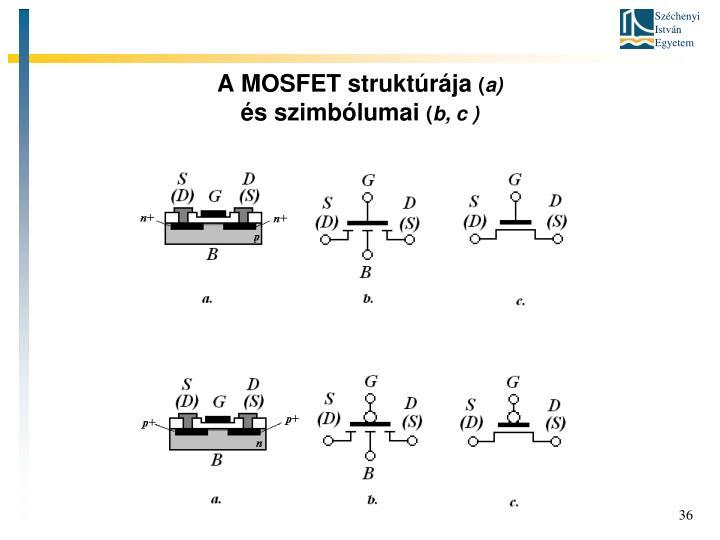 A MOSFET struktúrája