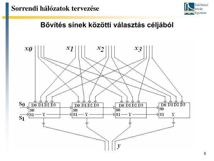 Sorrendi hálózatok tervezése