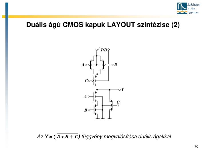 Duális ágú CMOS kapuk LAYOUT szintézise (2)