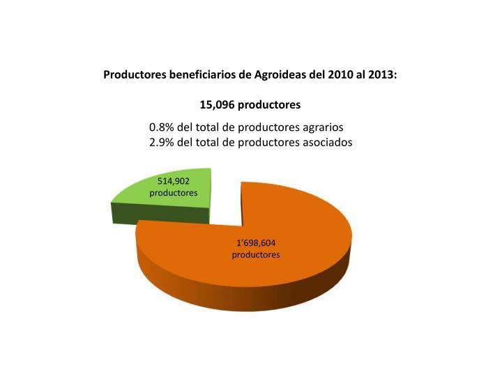 Productores beneficiarios de Agroideas del 2010 al 2013: