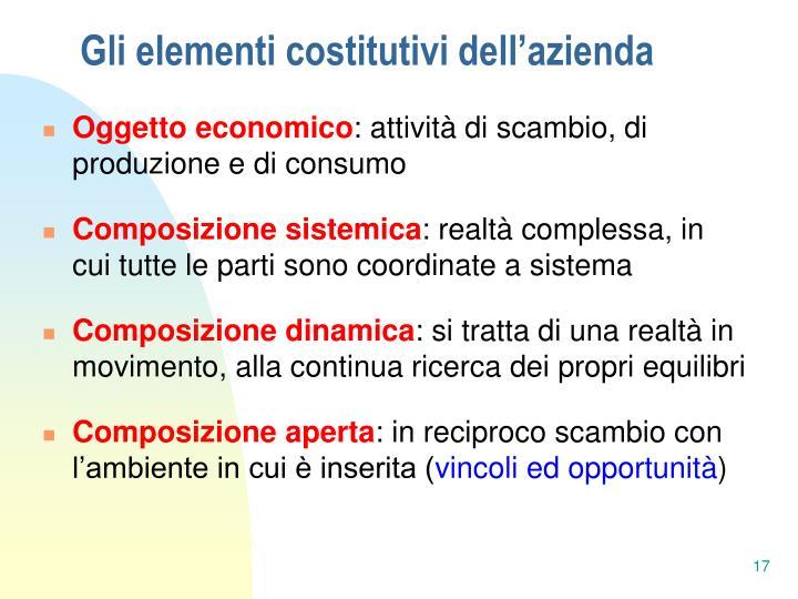 Gli elementi costitutivi dell'azienda