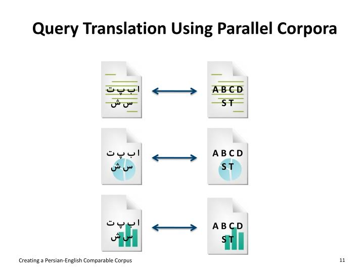 Query Translation Using Parallel