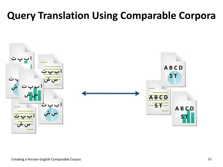Query Translation Using Comparable