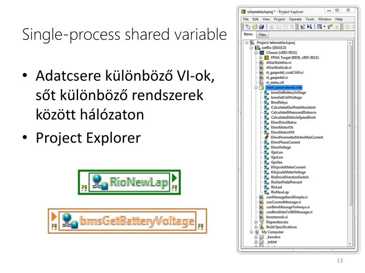 Single-process shared variable